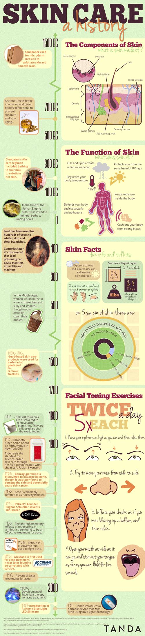 Acne Light Treatment